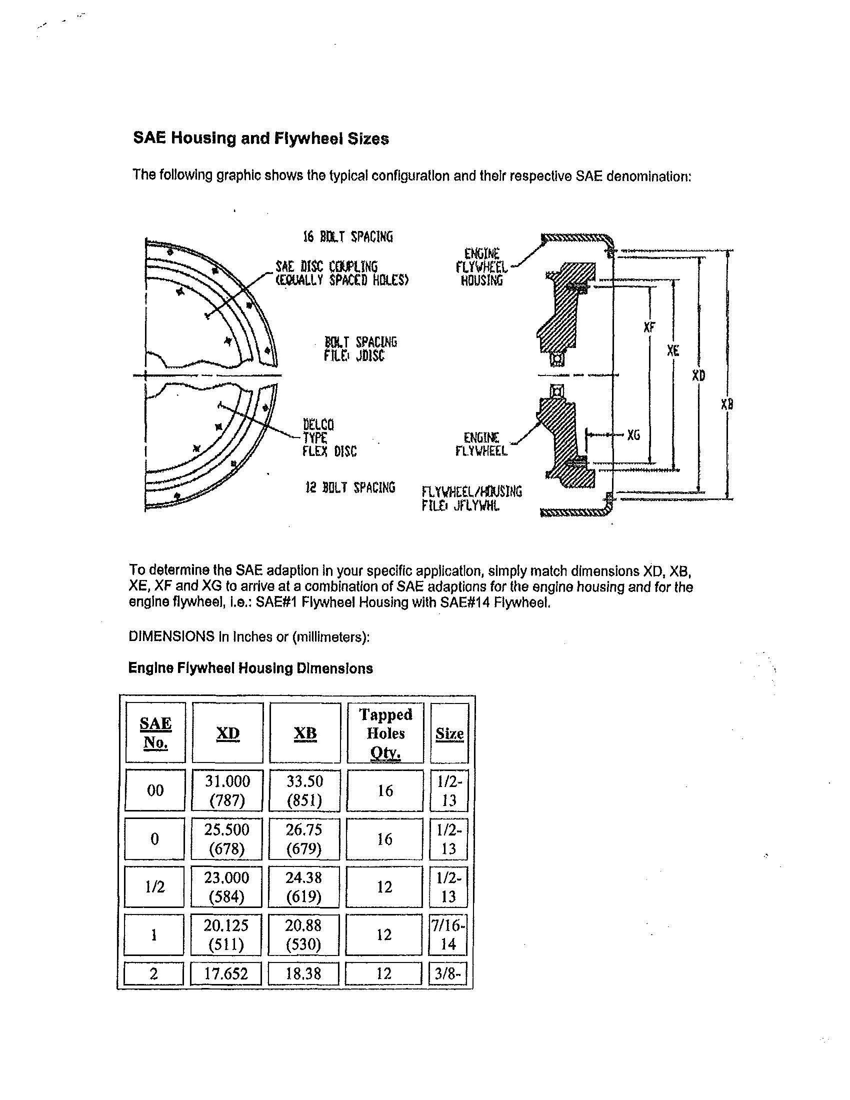bell_housing_and_flywheels_Page_1